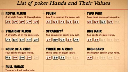 Poker night 2 cheat geant casino morlaix electromenager